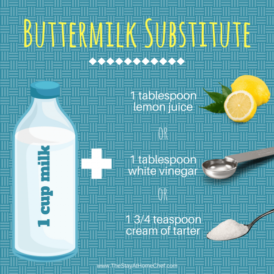 Substitute For Buttermilk In Baking Cake