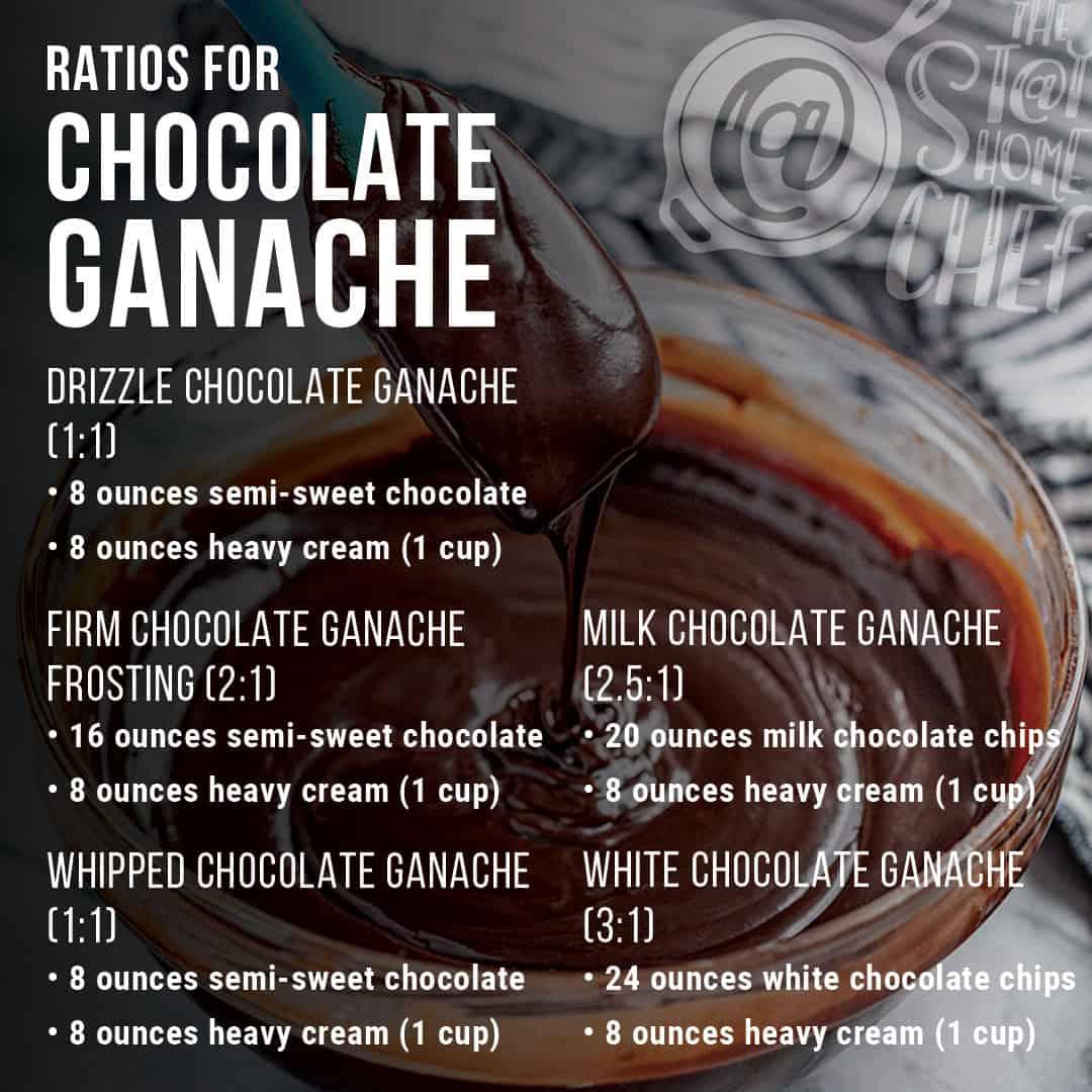 Common chocolate ganache ratios